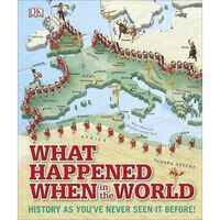 What Happened When in the World