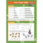 Times Table Activity Book: Ages 7-9 image number 2