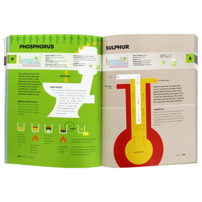 The Periodic Table: A Visual Guide To The Elements image number 3