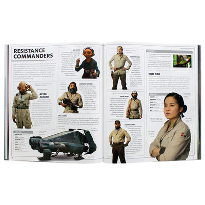 Star Wars The Rise of Skywalker: The Visual Dictionary image number 3