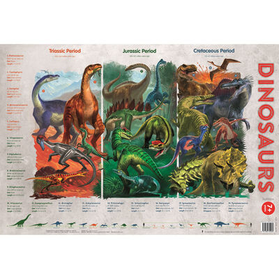 Dinosaurs Educational Wall Chart image number 1