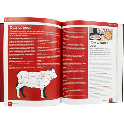 Haynes Meat Manual image number 2