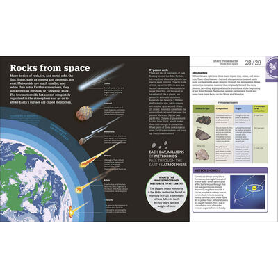 How Space Works: The Facts Visually Explained image number 3