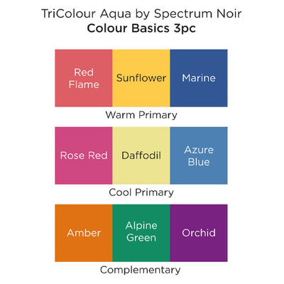 Spectrum Noir TriColour Aqua Markers: Colour Basics image number 3
