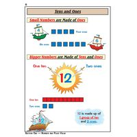 KS1 Maths Targeted Study & Question Book: Year 1