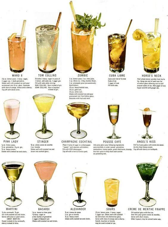 war time drinks